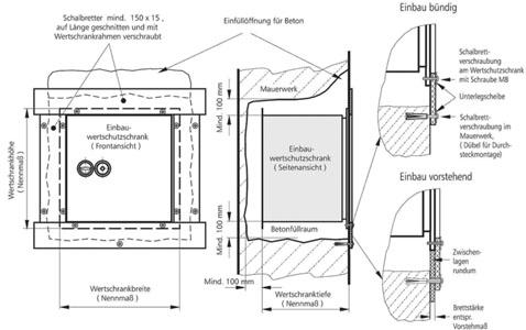 Einmaueranleitung Grafik